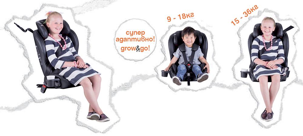 Безопасно и Стилно Столче за кола Columbus на Phil&Teds за деца на възраст от 9 месеца до 12 години