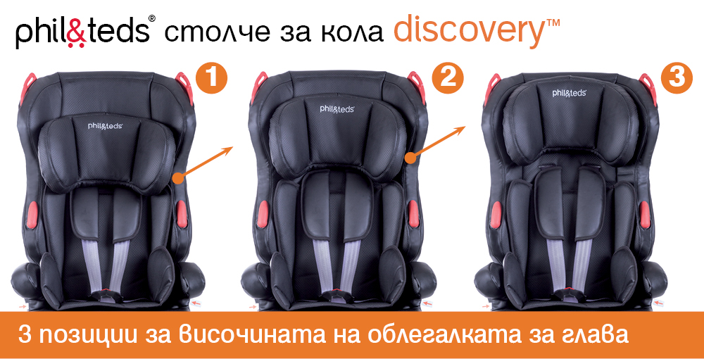 Облегалката за глава на Phil & Teds Discovery е подвижна и с три регулиращи се позиции за височината, което позволява на детето да седи удобно докато расте