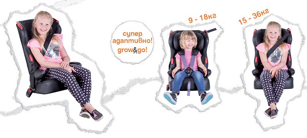 Phil&Teds Discovery е адаптивно столче, което расте заедно с детето, монтира се лесно с предпазния колан на автомобила